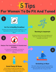 5 Best Fitness Tips For Women - The Fashion Updates